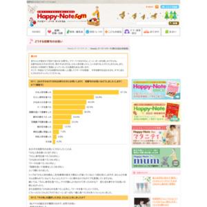 第593回 どうする初節句のお祝い 2013.02.14~2013.02.20
