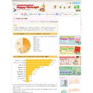 第602回 わが家のごほうび事情 2013.04.18~2013.04.24