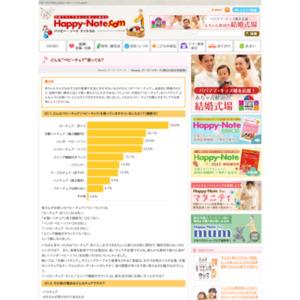 """第604回 どんな""""ベビーチェア""""使ってる? 2013.05.09~2013.05.15"""
