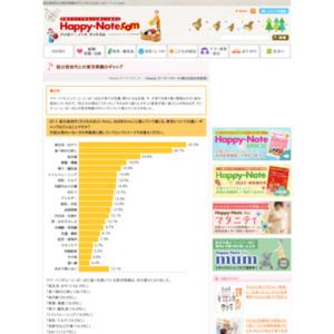 第608回 祖父母世代との育児常識のギャップ 2013.06.13~2013.06.19