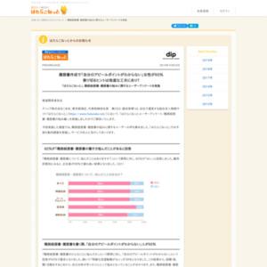 職務経歴書・履歴書の悩みに関するユーザーアンケート