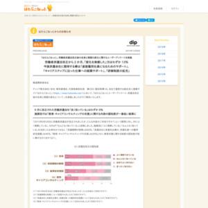 労働者派遣法改正後の自身と周囲の変化に関するユーザーアンケート