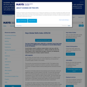 THE HAYS GLOBAL SKILLS INDEX 2016