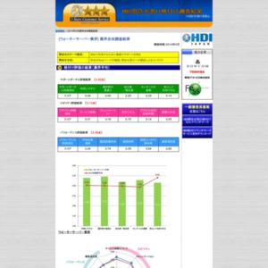 「問合せ窓口格付け」2014年度調査【ウォーターサーバー業界】