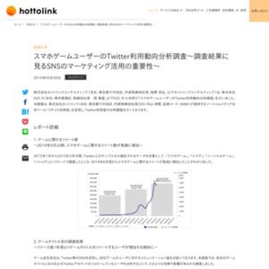 スマホゲームユーザーのTwitter利用動向分析調査