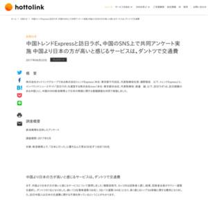 中国のSNS新浪微博上で日本の物価に関する意識調査