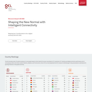 Huawei Global Connectivity Index