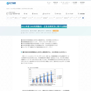 SNS利用動向・広告活用状況に関する調査