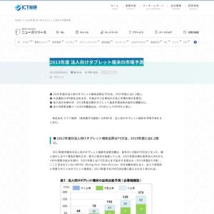 2013年度 法人向けタブレット端末の市場予測