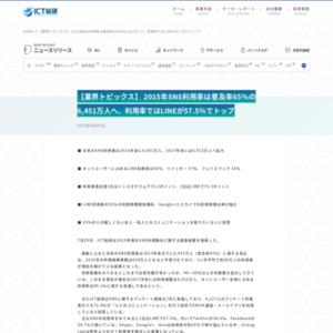 2015年度 SNS利用動向に関する調査