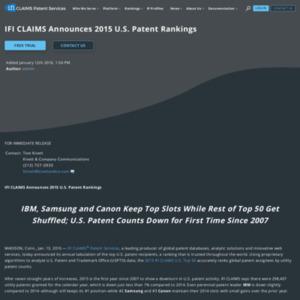 IFI CLAIMS Announces 2015 U.S. Patent Rankings