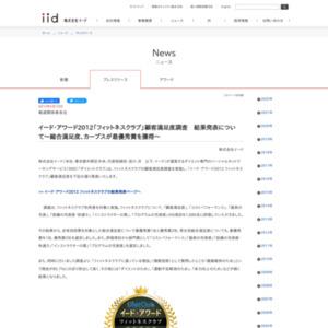 「フィットネスクラブ」顧客満足度調査