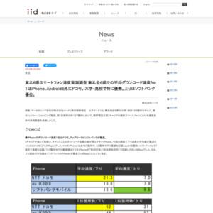 東北6県スマートフォン速度実測調査