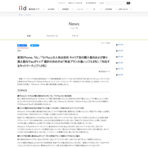 iPhone 6/6 Plus 購入意向調査