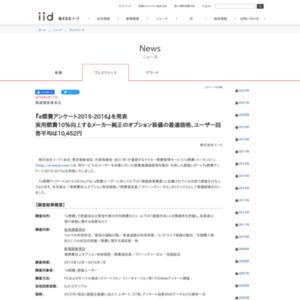 e燃費アンケート2015-2016