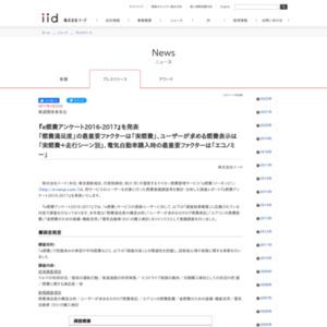 e燃費アンケート2016-2017