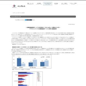 デジタルコンテンツの定額制配信サービスに関する調査