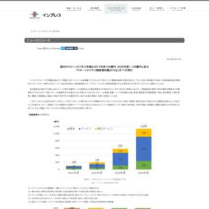 ドローンビジネス調査報告書2016