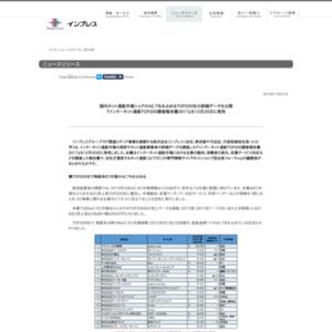 インターネット通販TOP200調査報告書2017