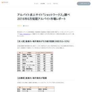 2016年6月短期アルバイト市場レポート