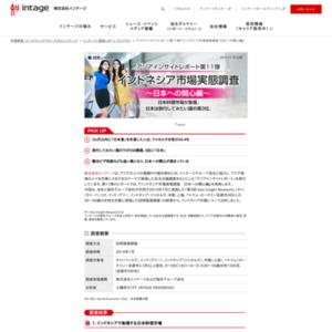 アジアインサイトレポート第11弾『インドネシア市場実態調査 日本への関心編』
