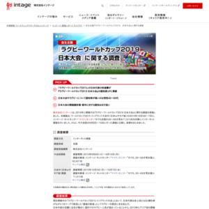 『ラグビーワールドカップ2019 日本大会』に関する調査