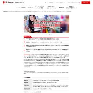 アジア4都市の購買行動におけるメディア利用実態