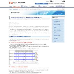 2007年 国内における情報セキュリティ事象被害状況調査