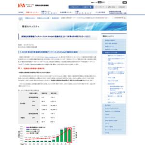 脆弱性対策情報データベースJVN iPediaの登録状況[2012年第4四半期(10月~12月)]