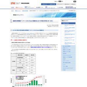 脆弱性対策情報データベースJVN iPediaの登録状況 [2013年第2四半期(4月~6月)]