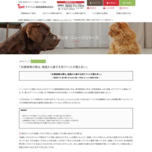 ペットが夫婦関係に与える影響の調査