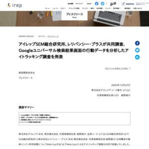 Googleユニバーサル検索結果画面の行動データを分析したアイトラッキング調査