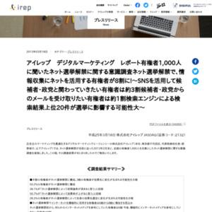有権者1,000人に聞いたネット選挙解禁に関する意識調査