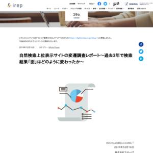 自然検索上位表示サイトの変遷調査レポート