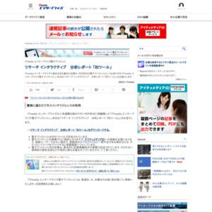 リサーチ インタラクティブ 分析レポート 「BIツール」