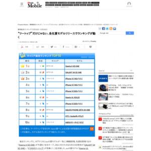 携帯販売ランキング(2013年5月20日~5月26日)