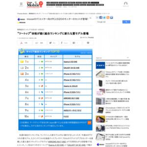 携帯販売ランキング(2013年6月3日~6月9日)