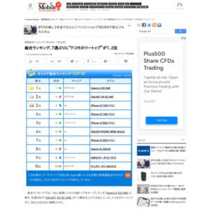 スマートフォン販売ランキング(2013年7月22日~7月28日)