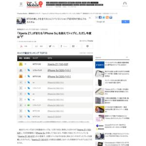 スマートフォン販売ランキング(2013年12月16日~12月22日)