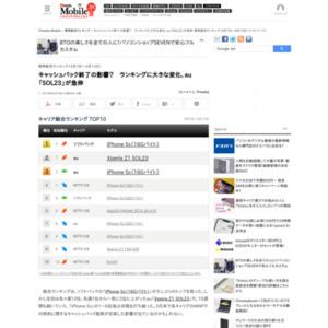 スマートフォン販売ランキング(2014年4月7日~4月13日)