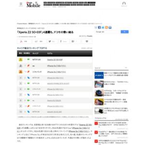 スマートフォン販売ランキング(2014年6月9日~6月15日)