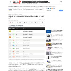スマートフォン販売ランキング(2017年3月27日~4月2日)