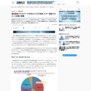 建設業界における3Dデータ活用の実態調査