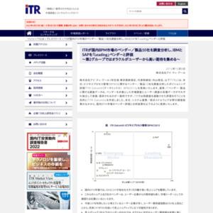 ポジショニング評価「ITR DatumiX(データミックス): BPM2013」
