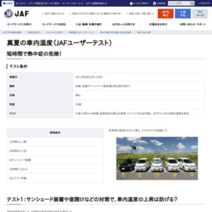 JAFユーザーテスト 車内温度/夏