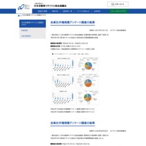 会員社市場規模アンケート調査