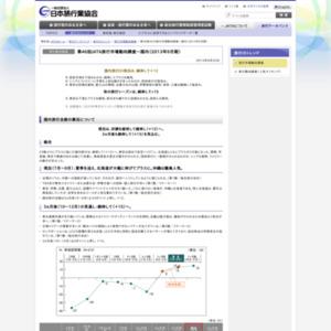 第46回JATA旅行市場動向調査~国内(2013年9月期)