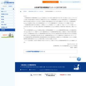 女性専門医実態調査アンケート(2015年10月)