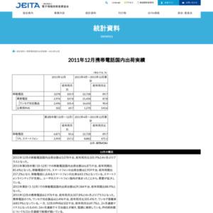 移動電話国内出荷統計(2011年12月分)