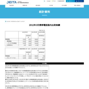 移動電話国内出荷統計(2012年3月分)